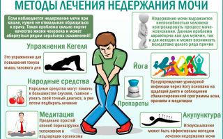 Недержание мочи при кашле и чихании у женщин: причины, симптомы, лечение