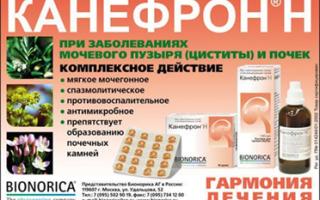 Антибиотики для лечения цистита: препараты для детей, женщин и мужчин