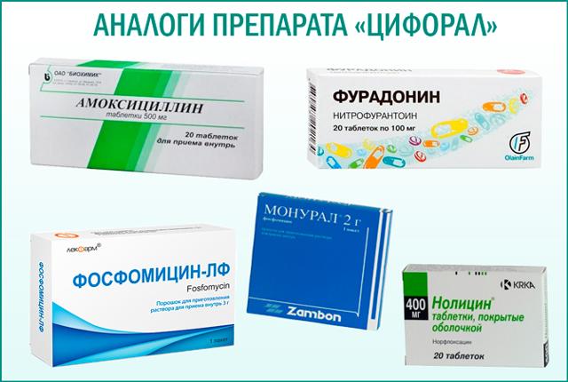 Антибиотик от цистита Цифорал: инструкция по применению, цена и отзывы о препарате