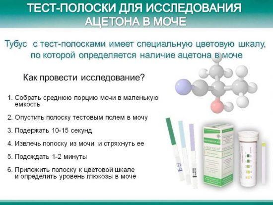 Повышен ацетон в моче у ребенка: 4 причины, более 10 симптомов, лечение (4 действия, препараты), норма, тест, как снизить ацетон