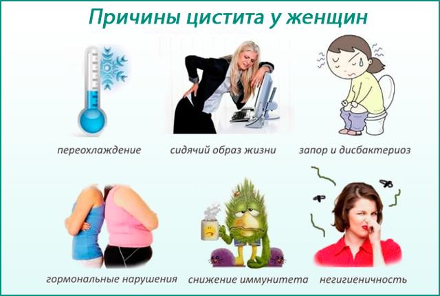 Как лечить цистит при месячных: причины, симптомы, медикаментозные и народные средства