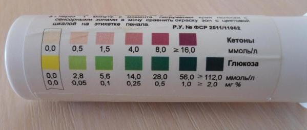Тест-полоски для определения ацетона в моче: инструкция, шкала и цена