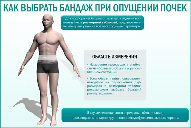 Нефроптоз 1 степени: причины, осложнения, гимнастика, ношение бандажа