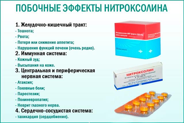 Нитроксолин: отзывы врачей и пациентов при цистите, пиелонефрите, простатите
